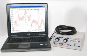 The Generatortech Portable Analysis System